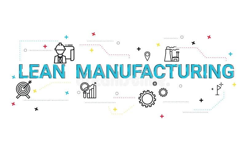 Illustrationen av lutar fabriks- formuleringbegrepp royaltyfri illustrationer