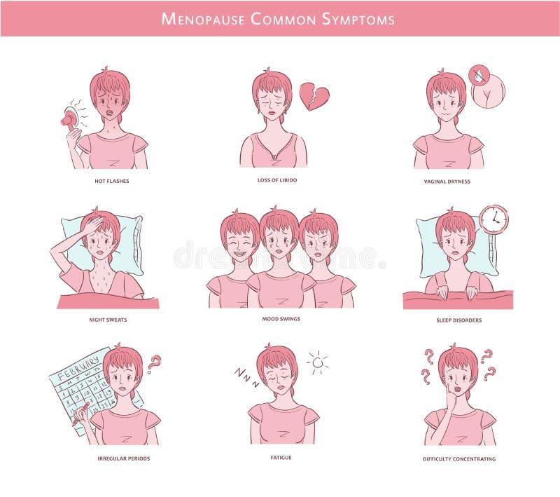 Illustrations avec des symptômes communs expérimentés âgés moyens de ménopause de femme illustration stock