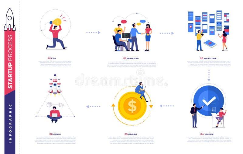 Startup Process Illustratiobs royalty free illustration