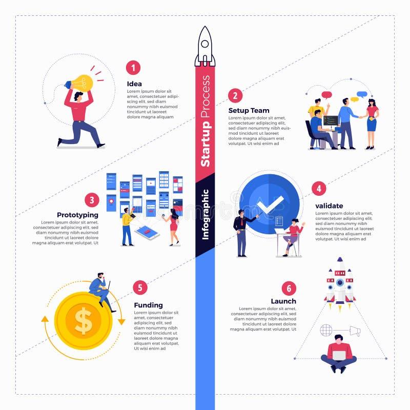 Startup Process Illustratiobs stock illustration