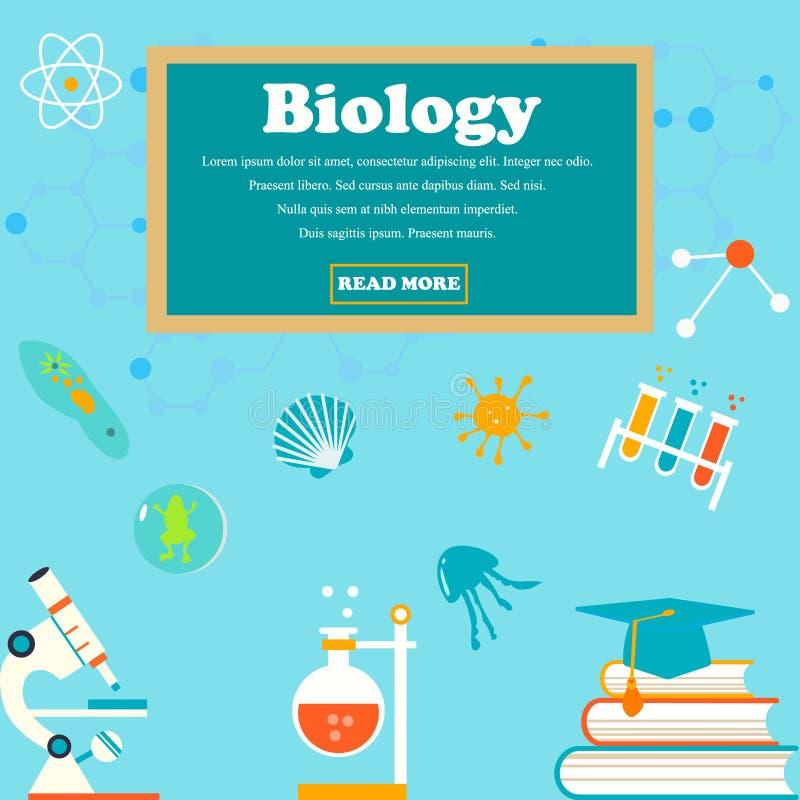 Illustrations de concept d'éducation et de science Leçon de biologie illustration de vecteur