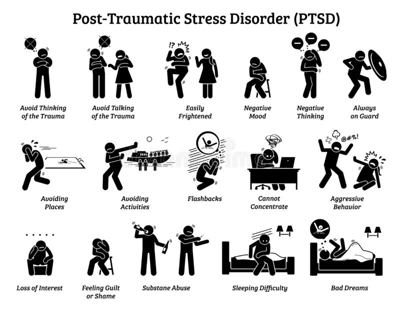 Post Traumatic Stress Disorder PTSD signs and symptoms. stock illustration