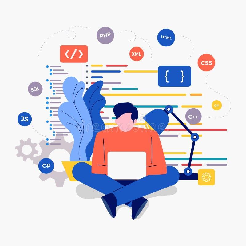 Developer Programming. Illustrations design concept developer create code programming language with icons. Vector illustrate vector illustration