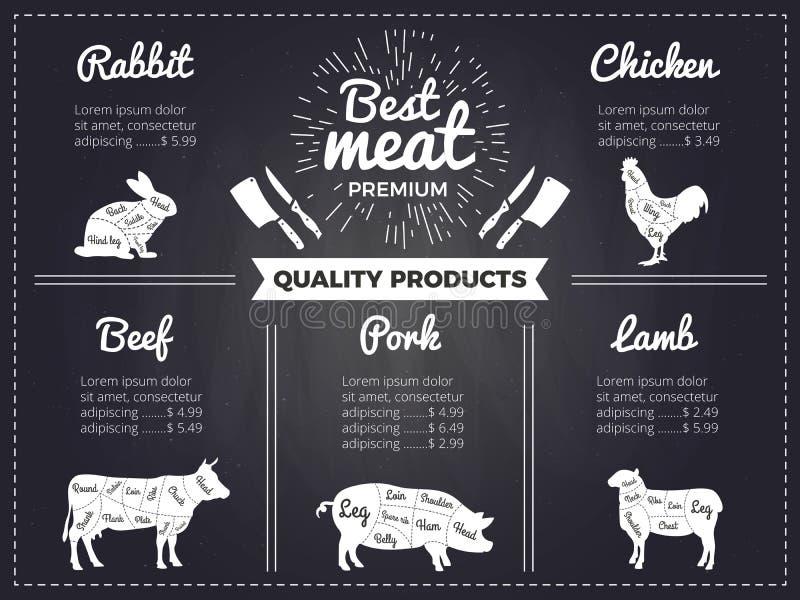 Illustrations tirées par la main des animaux domestiques Calibre de conception de menu pour la boucherie Photos sur le tableau no illustration libre de droits