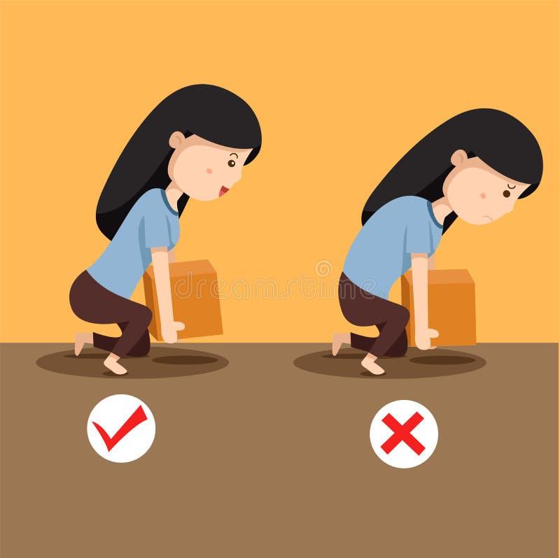 Illustratore di sollevamento del corretto e sbagliato illustrazione di stock