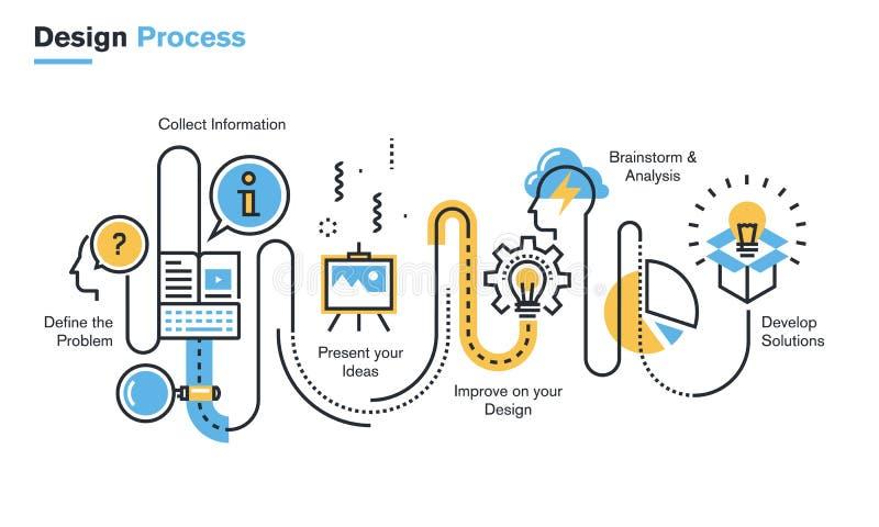 Illustrazione al tratto piano del processo di progettazione illustrazione vettoriale