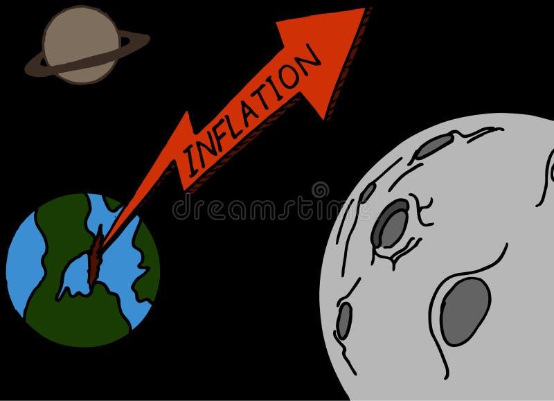 Illustrazione aumentante di tasso di inflazione immagini stock