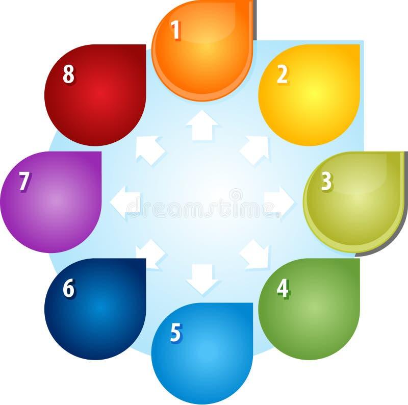 Illustrazione in bianco del diagramma di affari di otto frecce esterne illustrazione di stock