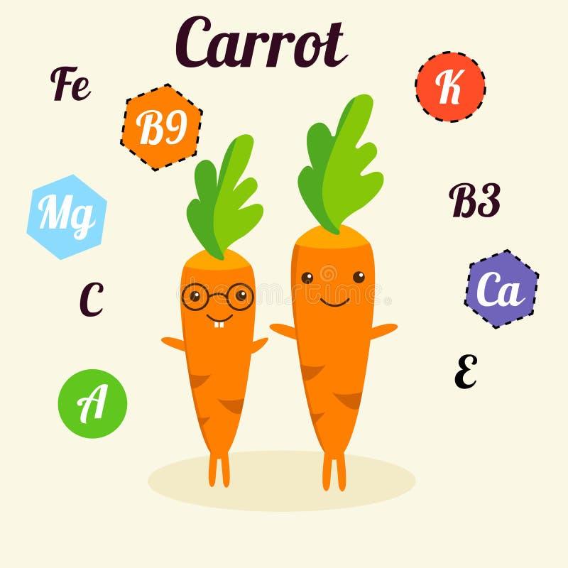 Illustrazione con il carattere divertente Alimento sveglio e sano Vitamine contenute in carota Verdura con il fronte di kawaii royalty illustrazione gratis