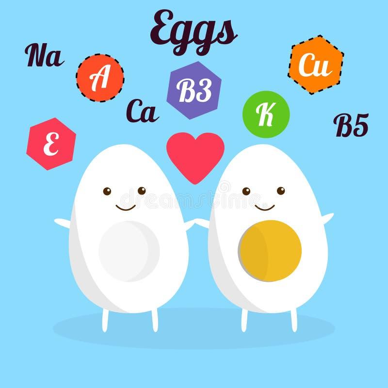 Illustrazione con il carattere divertente Alimento sveglio e sano Vitamine contenute in uova Alimento con il fronte di kawaii Vet royalty illustrazione gratis