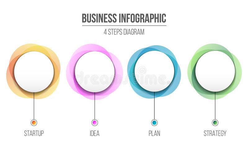 Illustrazione creativa di vettore di informazioni del diagramma isolata su fondo 4 opzioni di punto di affari Templa di informazi illustrazione di stock