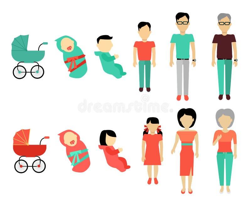 Illustrazione crescente umana di concetto illustrazione di stock