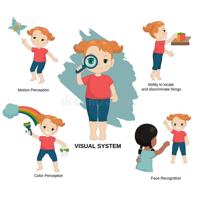 Illustrazione dei sensi umani royalty illustrazione gratis