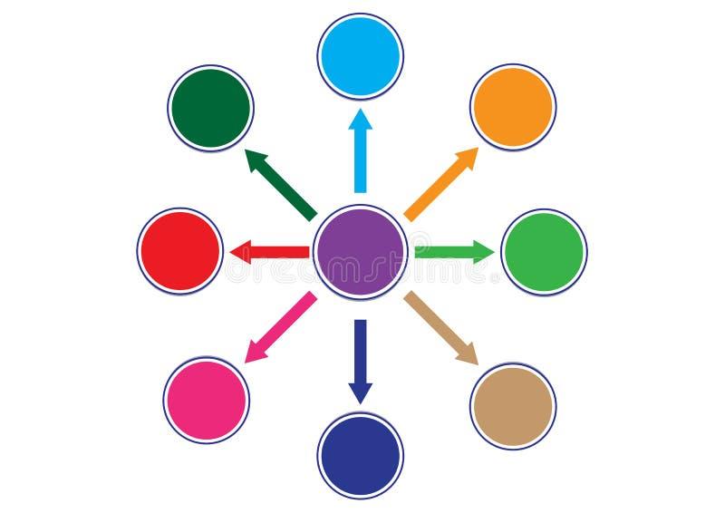 Illustrazione del cerchio di distribuzione di ricchezza illustrazione vettoriale