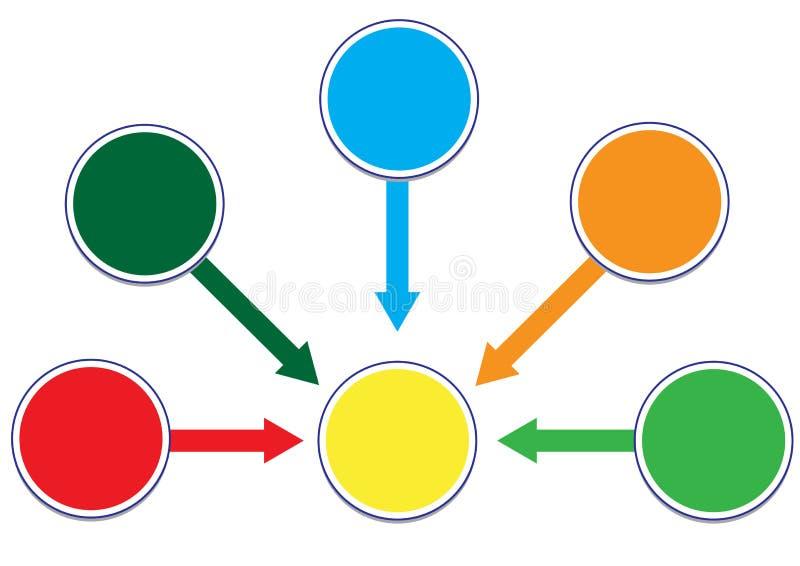 Illustrazione del cerchio di distribuzione di ricchezza e di profitto royalty illustrazione gratis