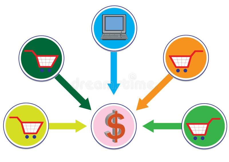 Illustrazione del cerchio di distribuzione di ricchezza e di profitto illustrazione di stock