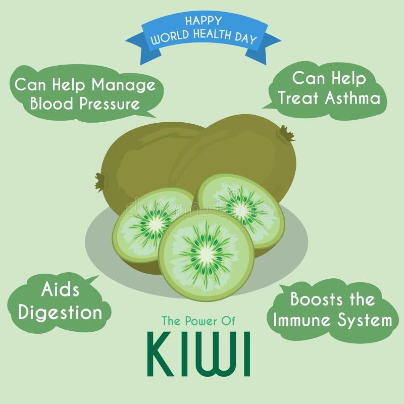Illustrazione del kiwi e dei suoi benefici illustrazione di stock