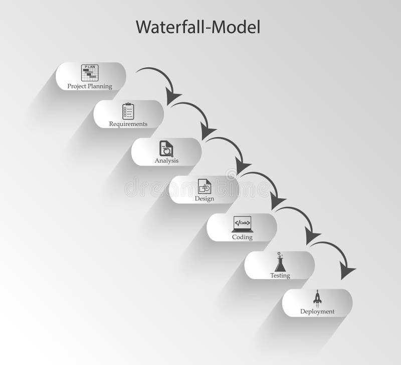 Illustrazione del modello della cascata royalty illustrazione gratis