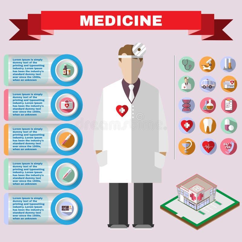 Illustrazione dell'aletta di filatoio di sanità illustrazione vettoriale