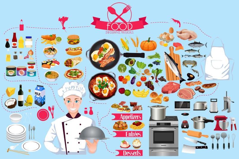 Illustrazione dell'elemento di Infographics dell'alimento illustrazione di stock