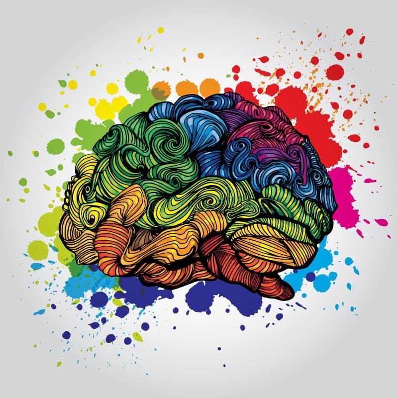 Illustrazione di Brain Bright Idea Concetto di vettore di scarabocchio circa cervello umano e le idee Illustrazione creativa royalty illustrazione gratis