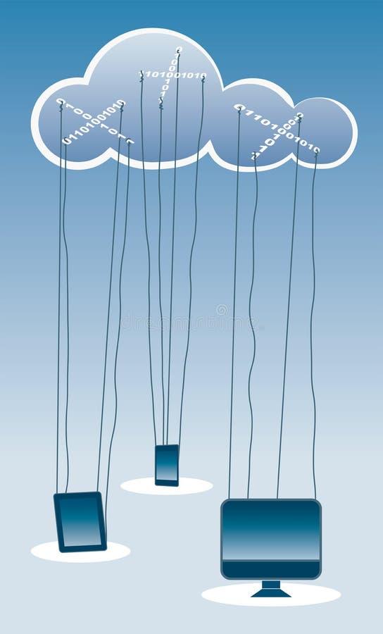 Illustrazione di calcolo di concetto della nuvola come un teatro della marionetta fotografia stock