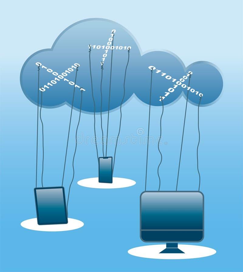 Illustrazione di calcolo di concetto della nuvola come un teatro della marionetta fotografie stock