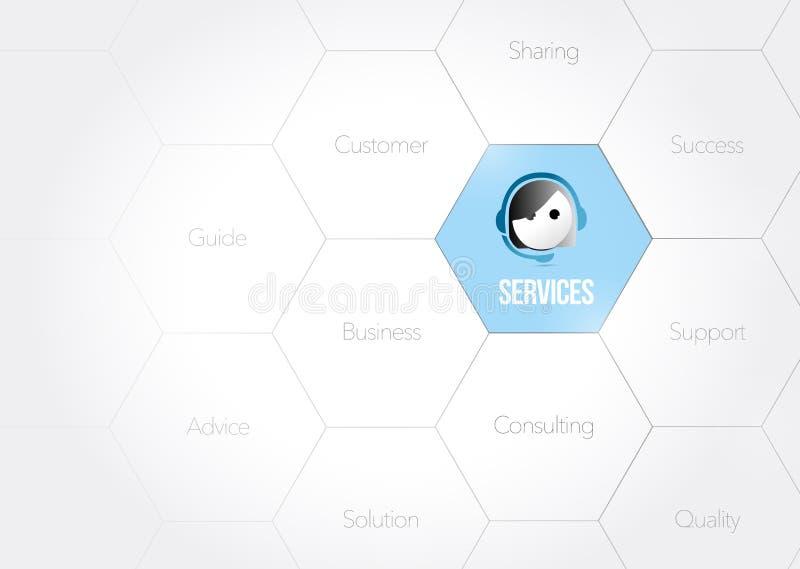 illustrazione di concetto del diagramma di affari di servizi immagini stock