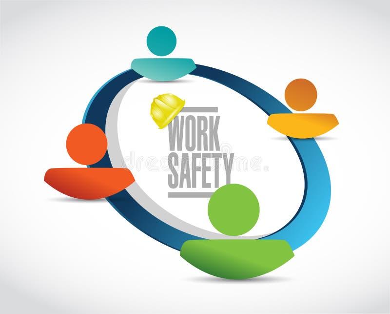 illustrazione di concetto del segno del diagramma del gruppo di sicurezza del lavoro illustrazione vettoriale