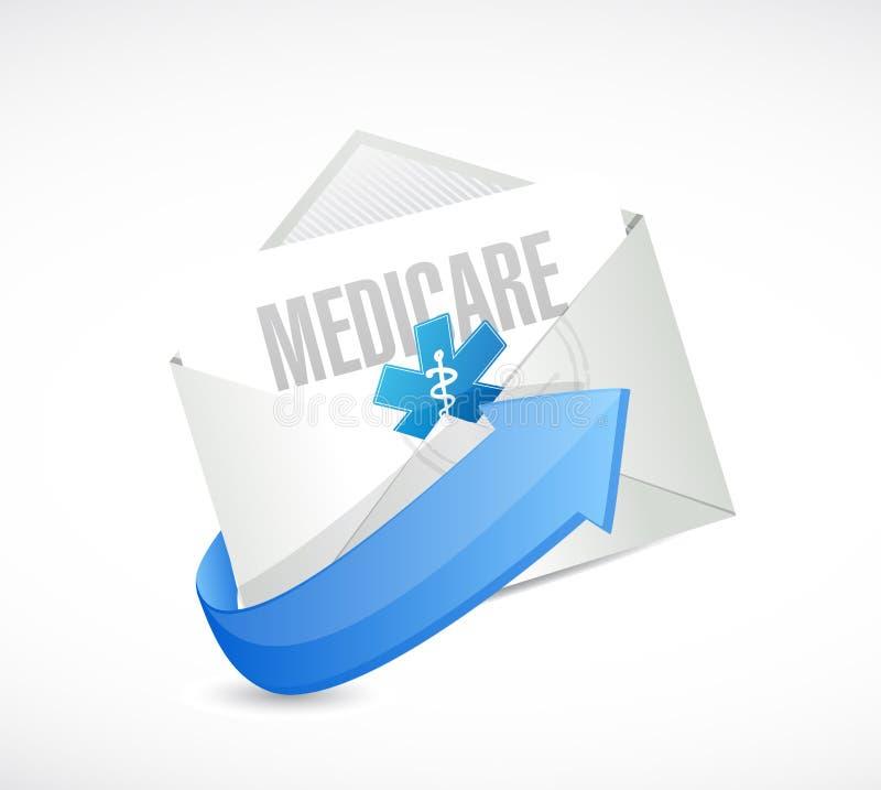 Illustrazione di concetto del segno del email di Assistenza sanitaria statale illustrazione vettoriale