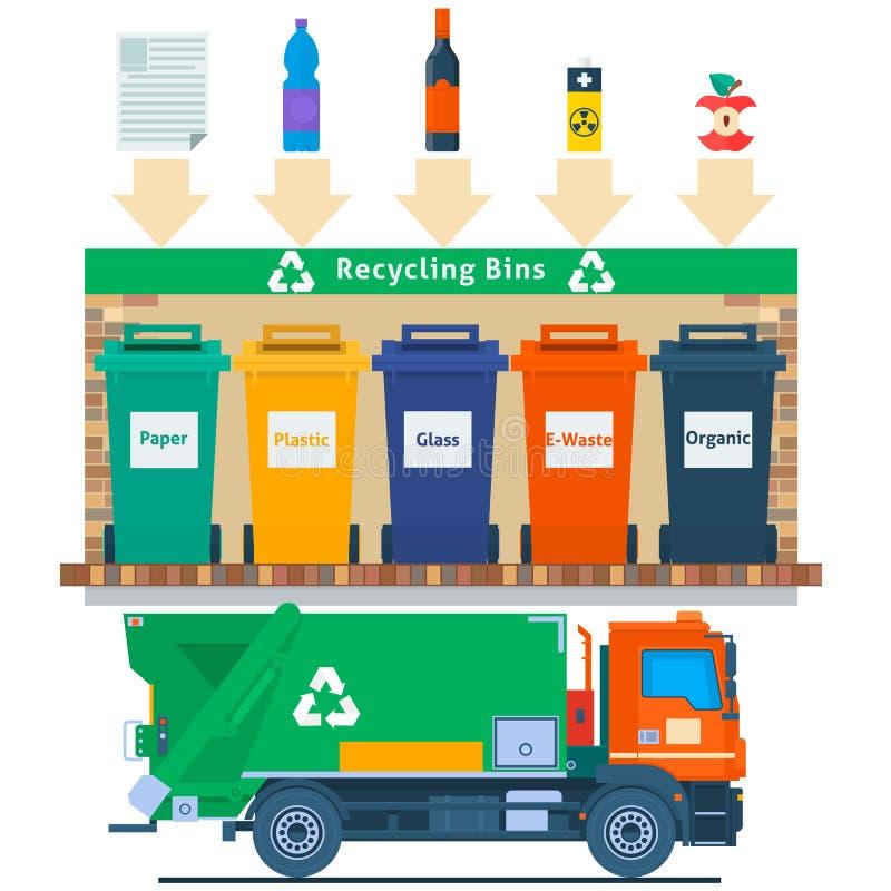 Illustrazione di concetto della gestione dei rifiuti Il riciclaggio delle borse di rifiuti degli elementi dell'immondizia stanca  illustrazione di stock