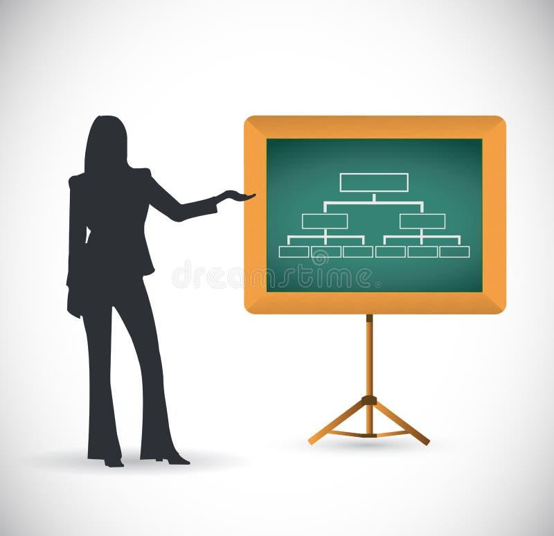 Illustrazione di concetto di presentazione del diagramma illustrazione vettoriale