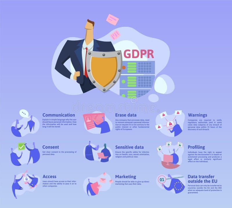 Illustrazione di concetto di GDPR Regolamento generale di protezione dei dati La protezione dei dati personali, infographics dell royalty illustrazione gratis