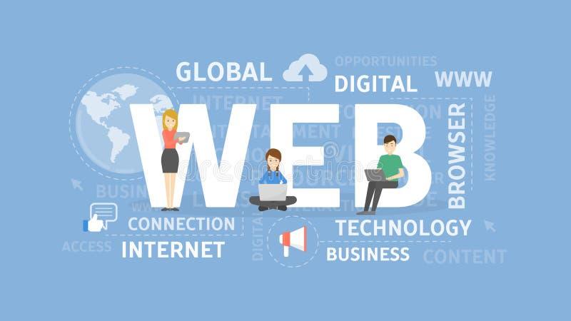 Illustrazione di concetto di web illustrazione vettoriale