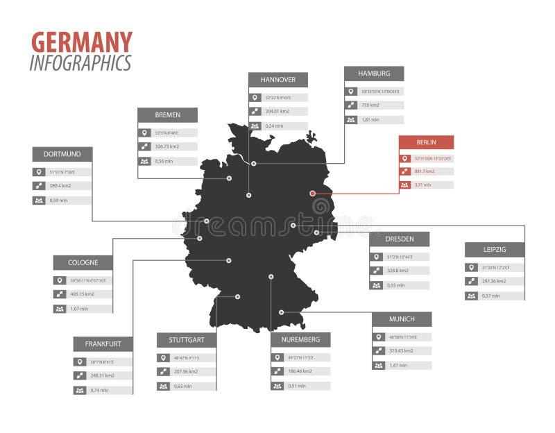 Illustrazione di infographics di forma della mappa della Germania illustrazione di stock