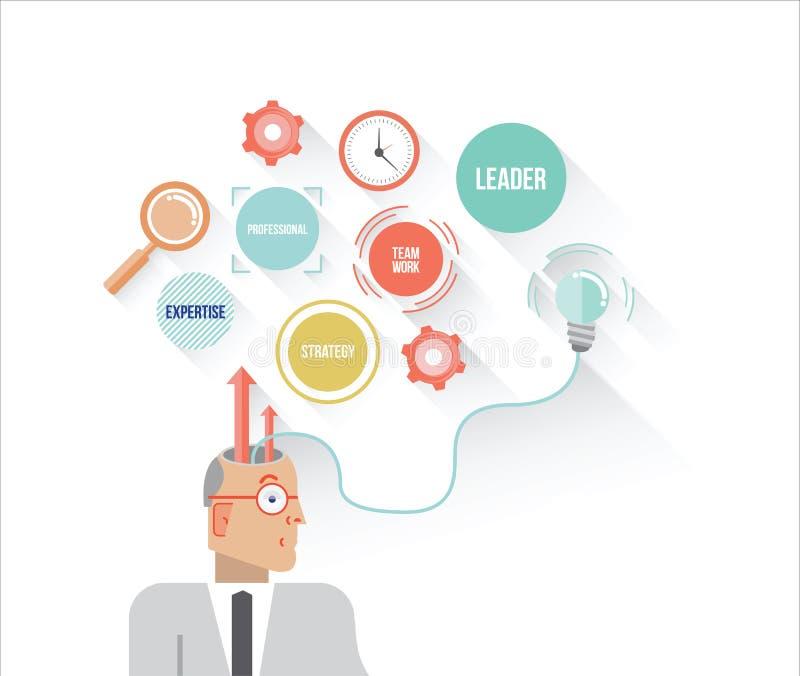 Illustrazione di pensiero di concetto dell'uomo d'affari con le icone illustrazione vettoriale