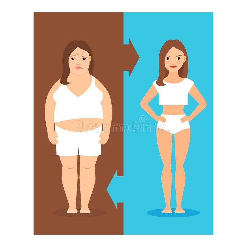 Illustrazione di perdita di peso illustrazione di stock