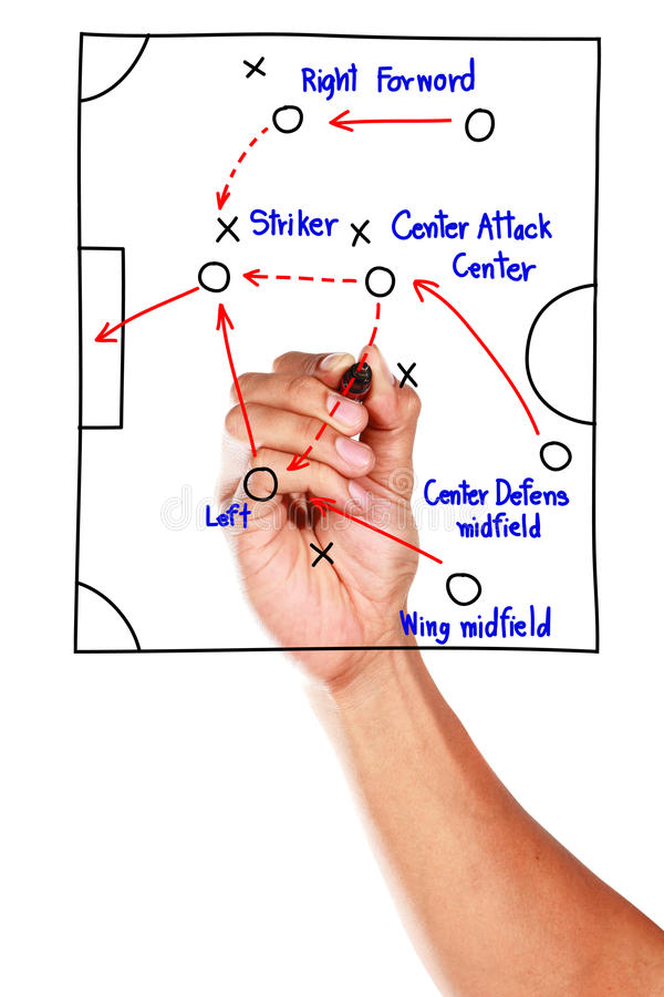 Illustrazione di strategia di calcio sul whiteboard illustrazione vettoriale
