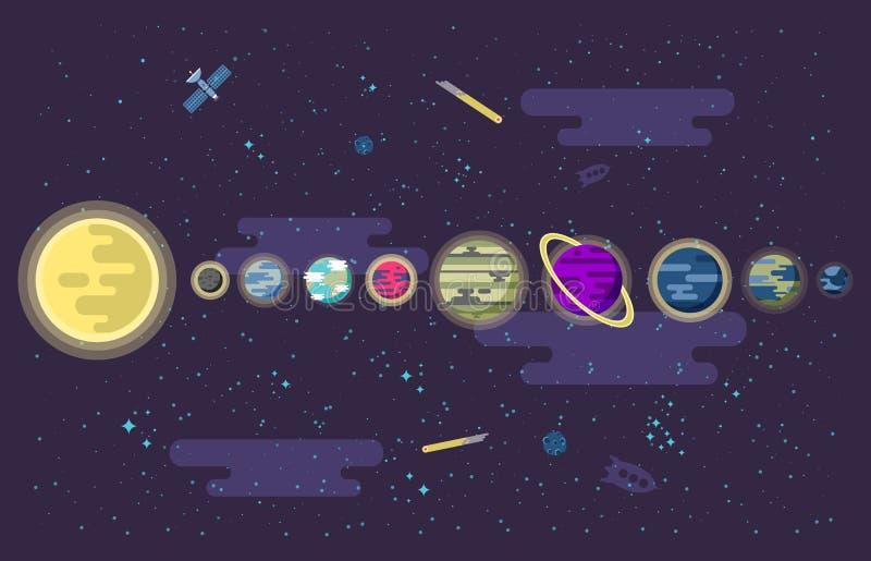 Illustrazione di un insieme tutti i pianeti il sistema solare nello spazio cosmico royalty illustrazione gratis