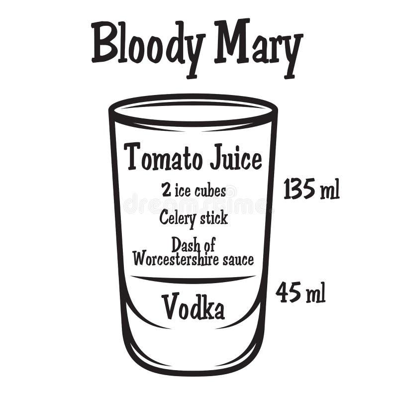 Illustrazione di vettore con lo schema del cocktail alcolico royalty illustrazione gratis