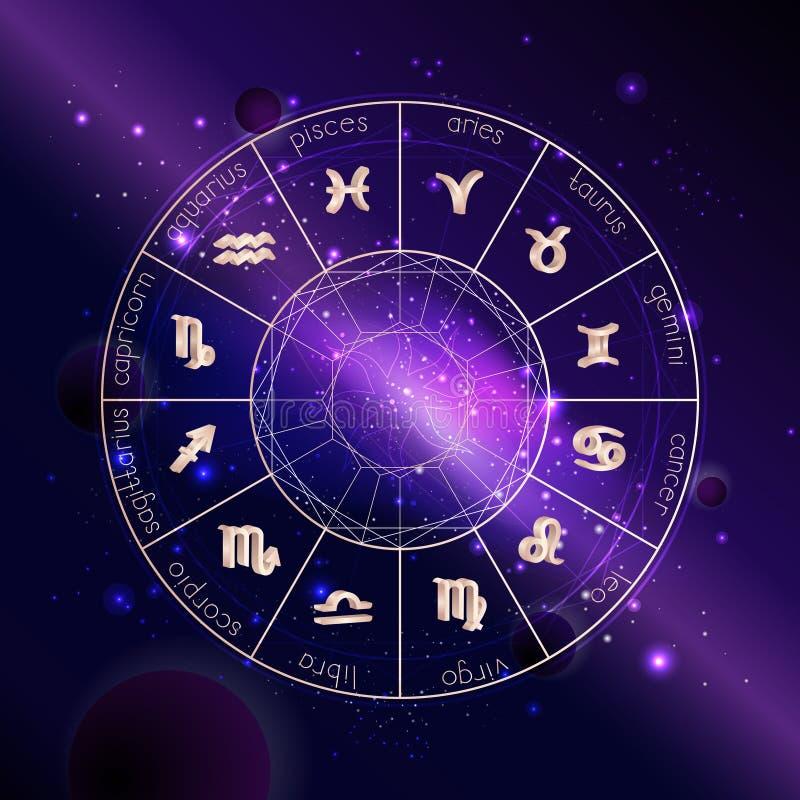 Illustrazione di vettore del cerchio dell'oroscopo con i segni dello zodiaco 3D contro i precedenti dello spazio royalty illustrazione gratis