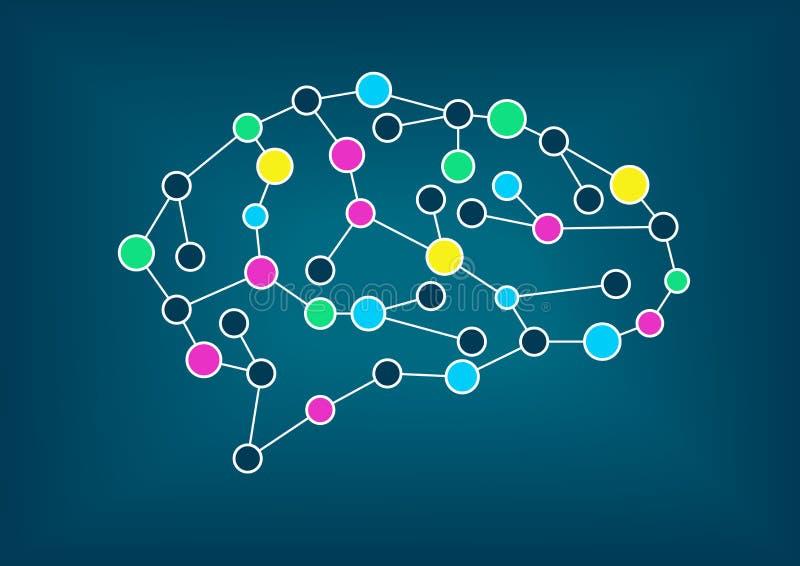 Illustrazione di vettore del cervello Concetto di connettività, apprendimento automatico, intelligenza artificiale illustrazione di stock