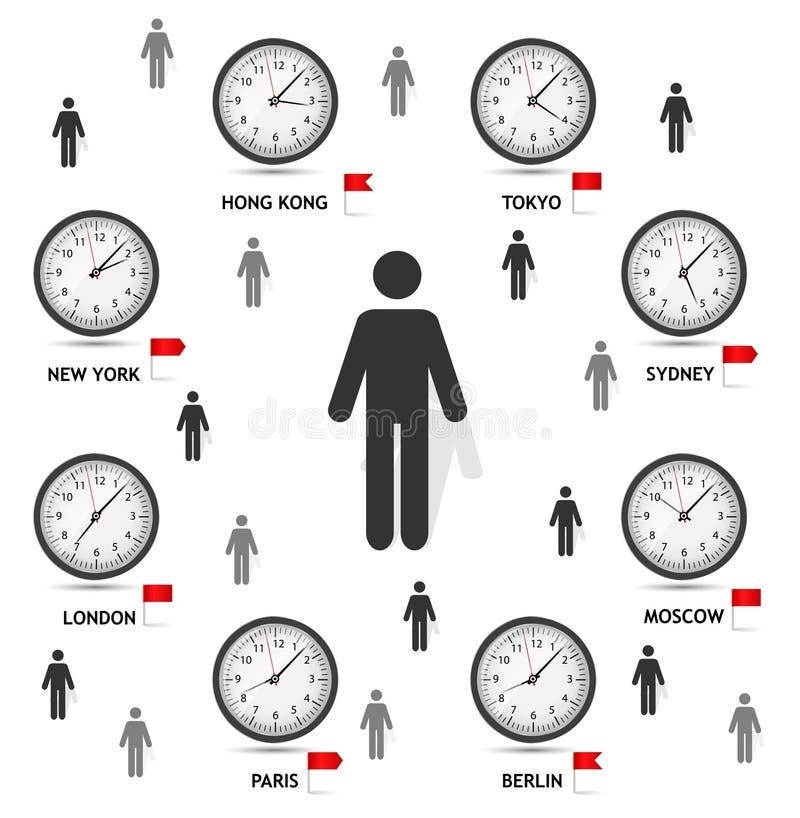 Illustrazione di vettore del mondo della fascia oraria illustrazione di stock