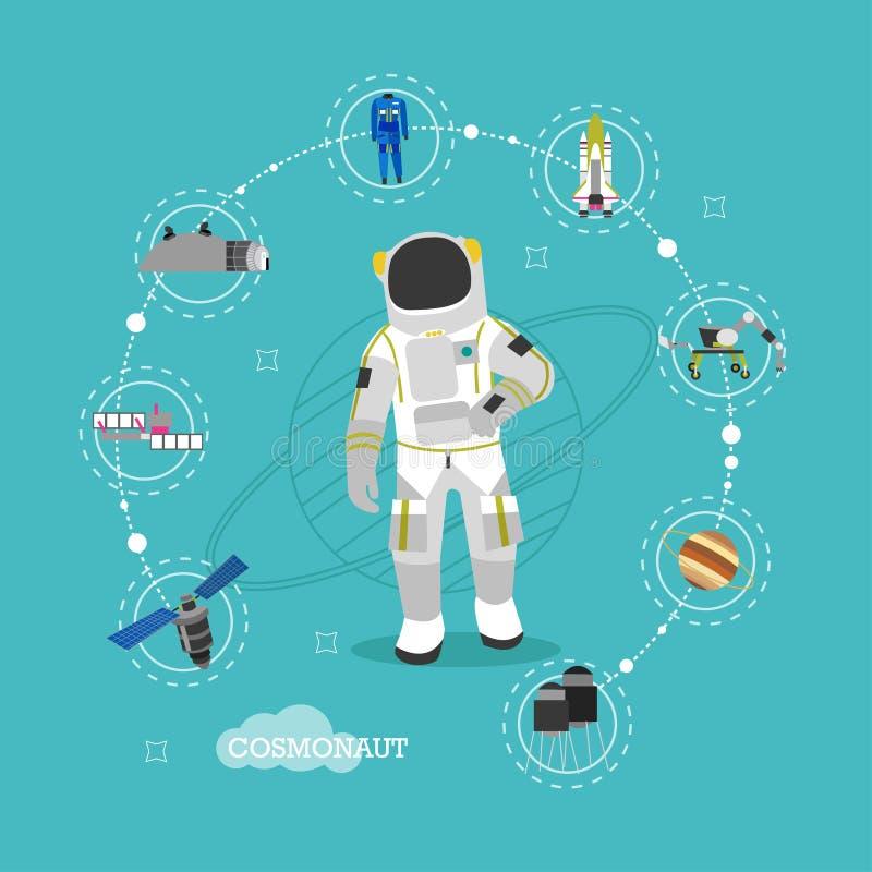 Illustrazione di vettore dell'astronauta nello spazio cosmico L'uomo nello stile piano del casco e della tuta spaziale progetta illustrazione vettoriale