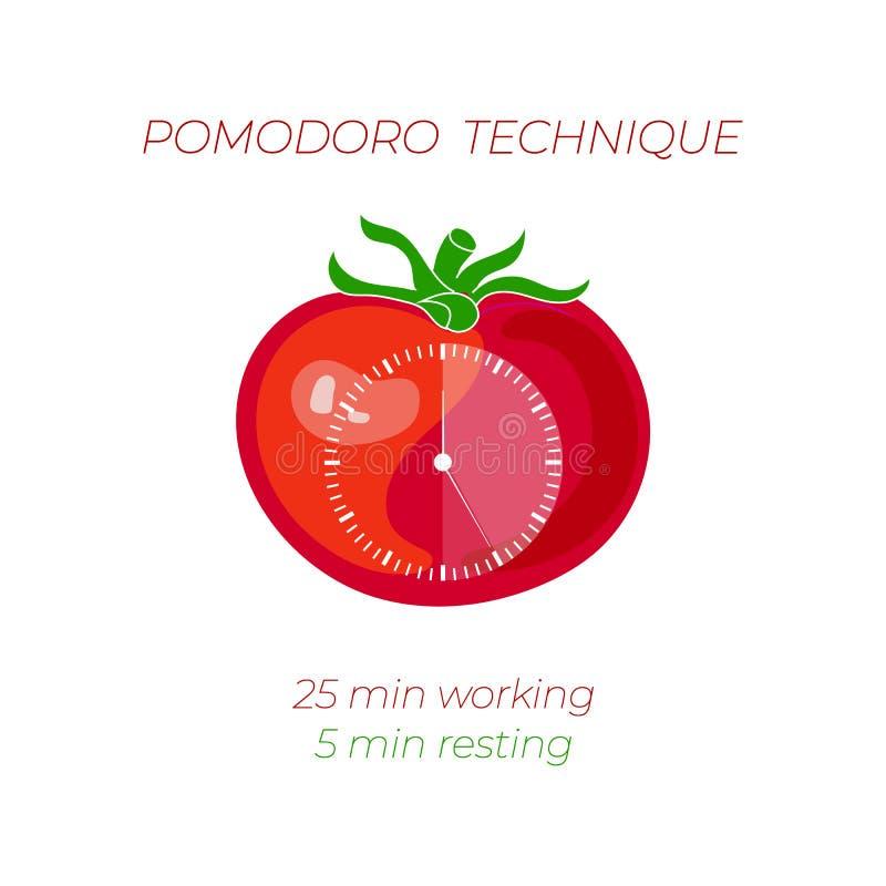 Illustrazione di vettore della tecnica di Pomodoro, concetto della gestione di tempo, fronte di orologio sul pomodoro illustrazione vettoriale