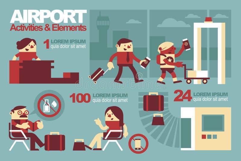Illustrazione di vettore dentro l'aeroporto, le attività e gli elementi illustrazione di stock