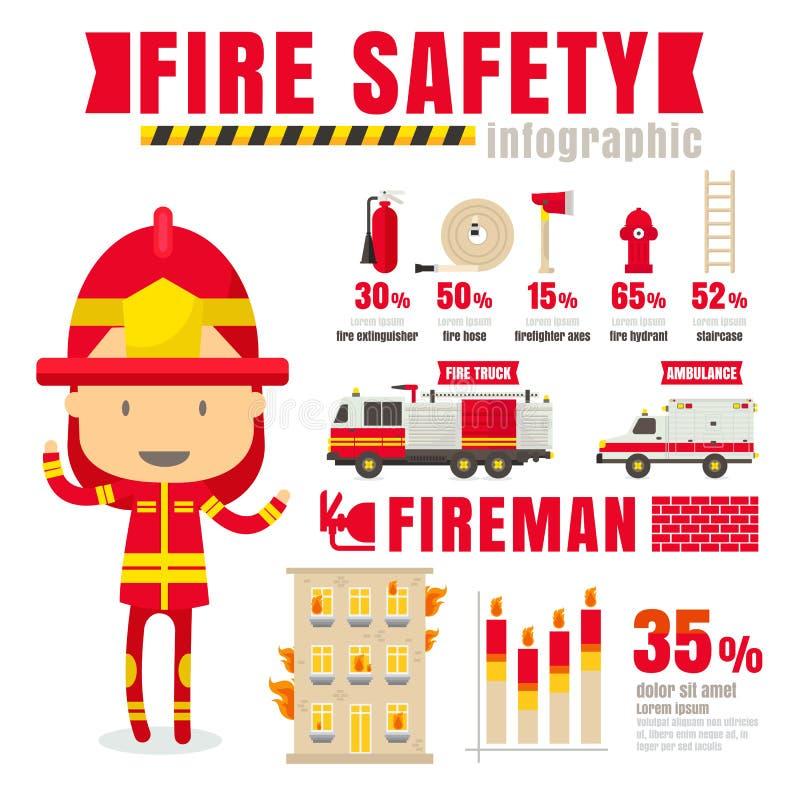 Illustrazione di vettore di concetto dell'idrante antincendio di Infographic sulle sedere bianche illustrazione di stock