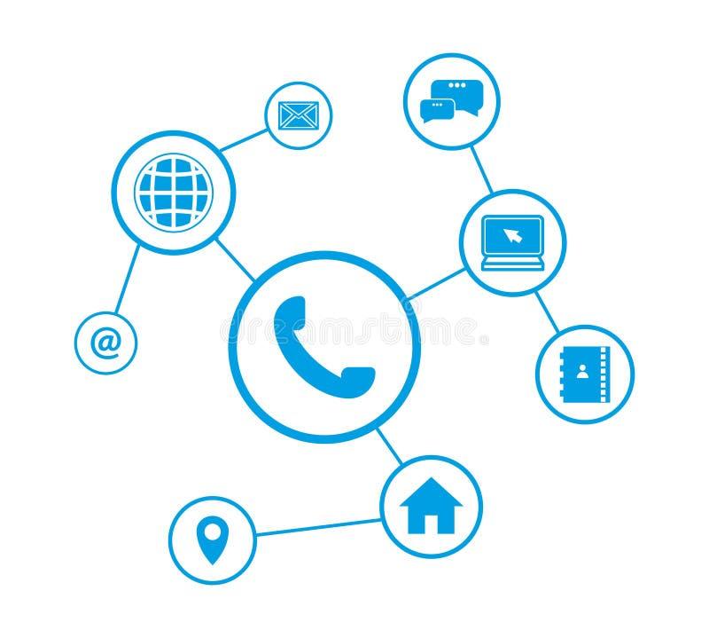 Illustrazione di vettore di un concetto di comunicazione Icone di comunicazione CASA, PC, TELEFONO, COMUNITÀ DI INTERNET illustrazione vettoriale