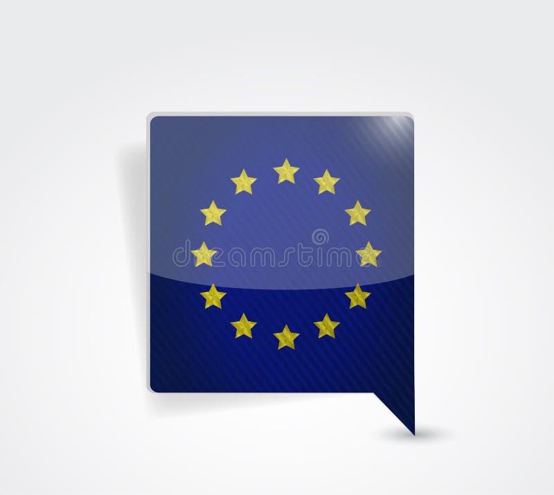 Illustrazione europea della bolla del messaggio illustrazione di stock