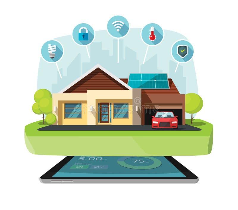 Illustrazione futura moderna domestica astuta di vettore della casa, tecnologia solare illustrazione di stock